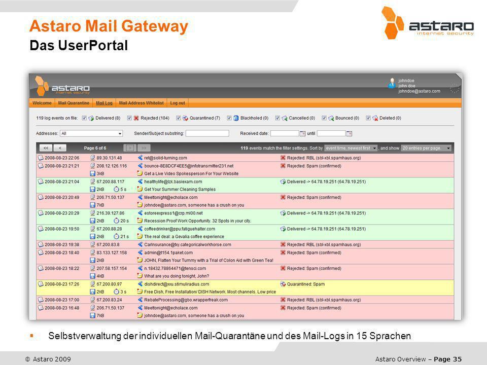 Astaro Mail Gateway Das UserPortal
