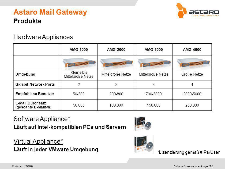 Astaro Mail Gateway Produkte