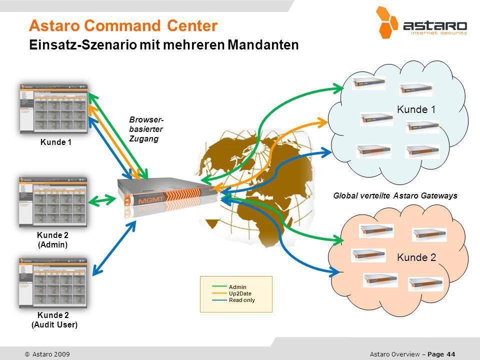 Astaro Command Center Einsatz-Szenario mit mehreren Mandanten