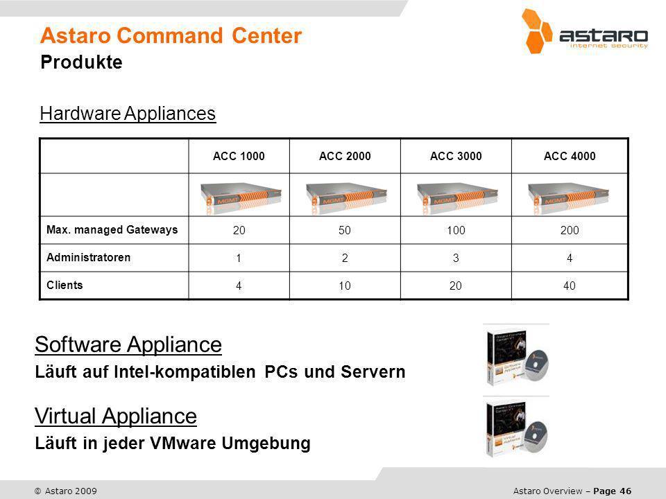 Astaro Command Center Produkte