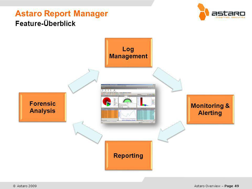 Astaro Report Manager Feature-Überblick