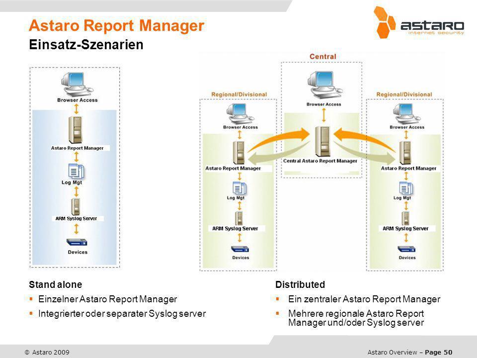 Astaro Report Manager Einsatz-Szenarien