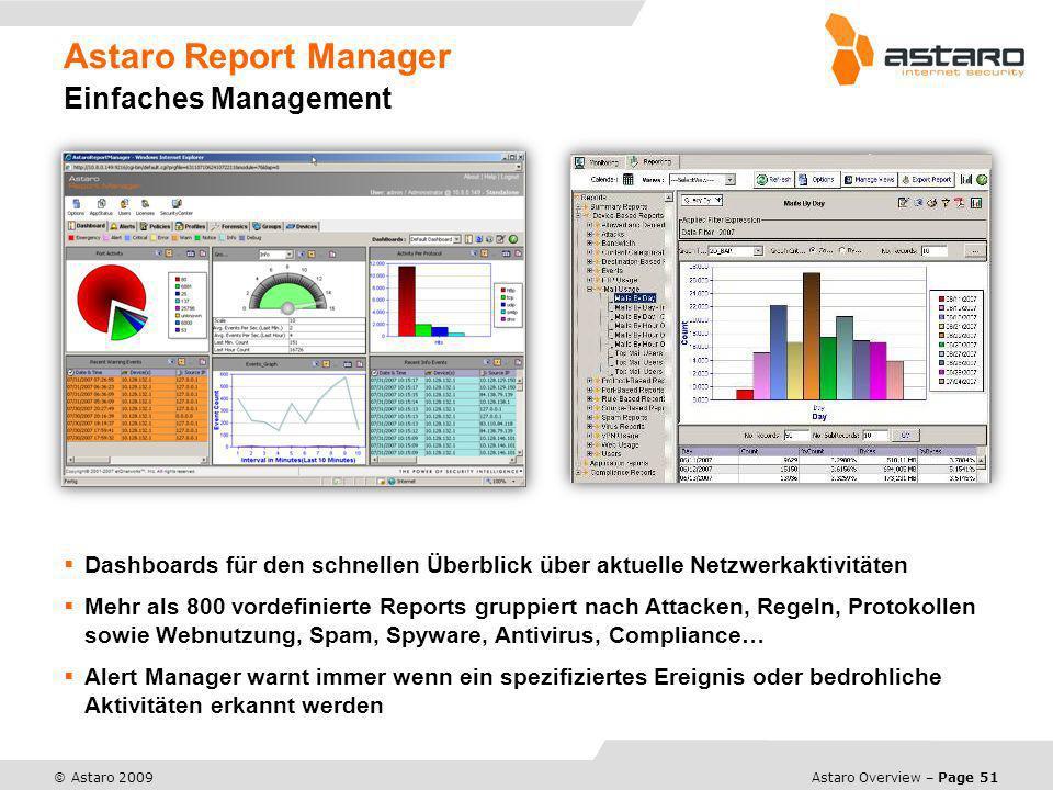 Astaro Report Manager Einfaches Management