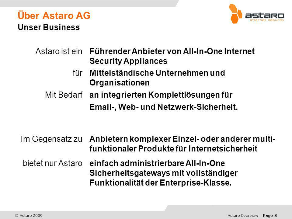 Über Astaro AG Unser Business