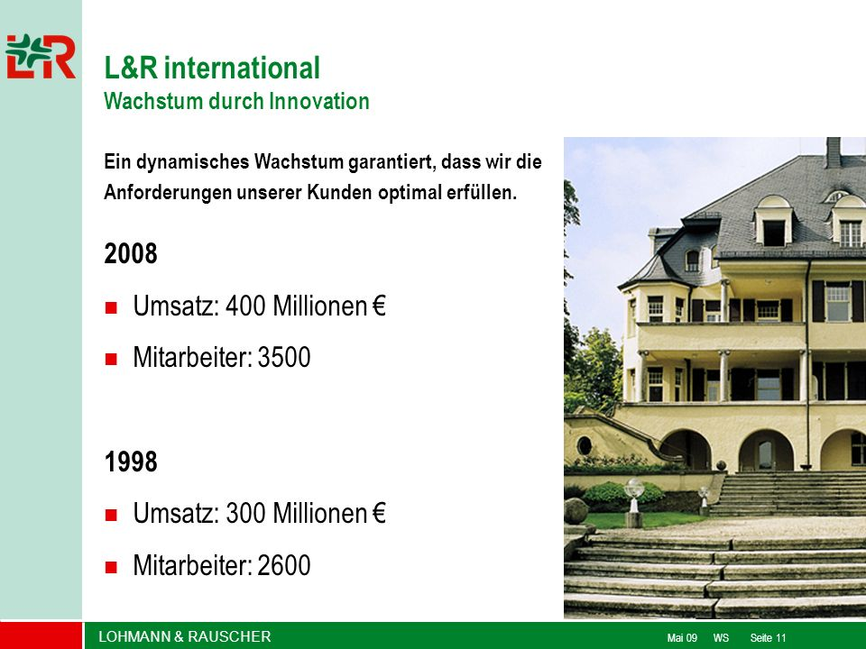L&R international Wachstum durch Innovation