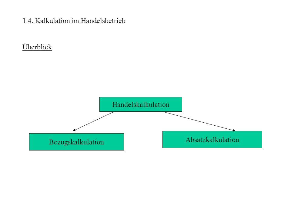 1.4. Kalkulation im Handelsbetrieb