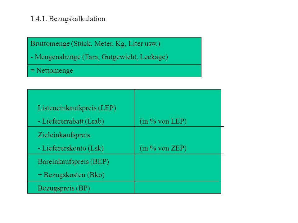 1.4.1. Bezugskalkulation Bruttomenge (Stück, Meter, Kg, Liter usw.) - Mengenabzüge (Tara, Gutgewicht, Leckage)