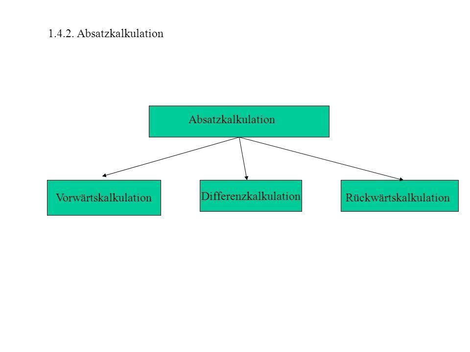 Differenzkalkulation