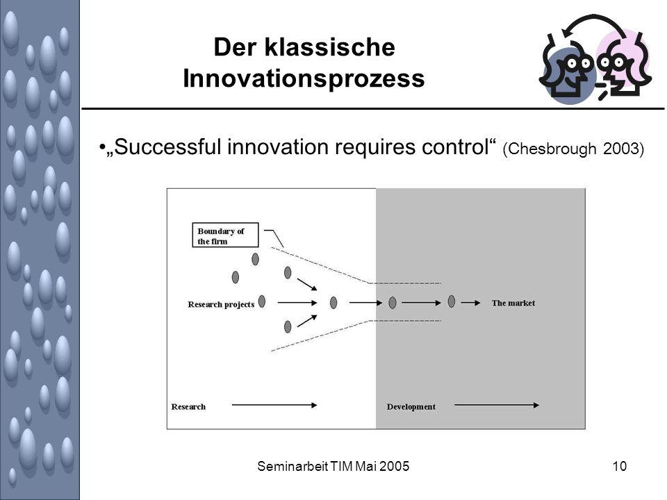 Der klassische Innovationsprozess