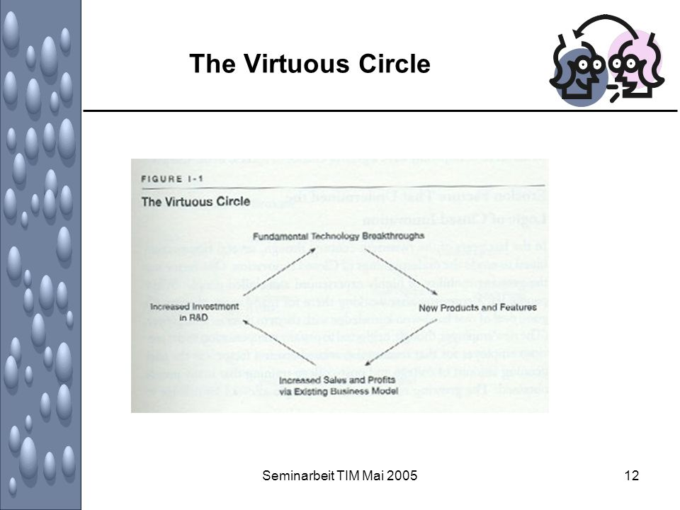The Virtuous Circle Seminarbeit TIM Mai 2005