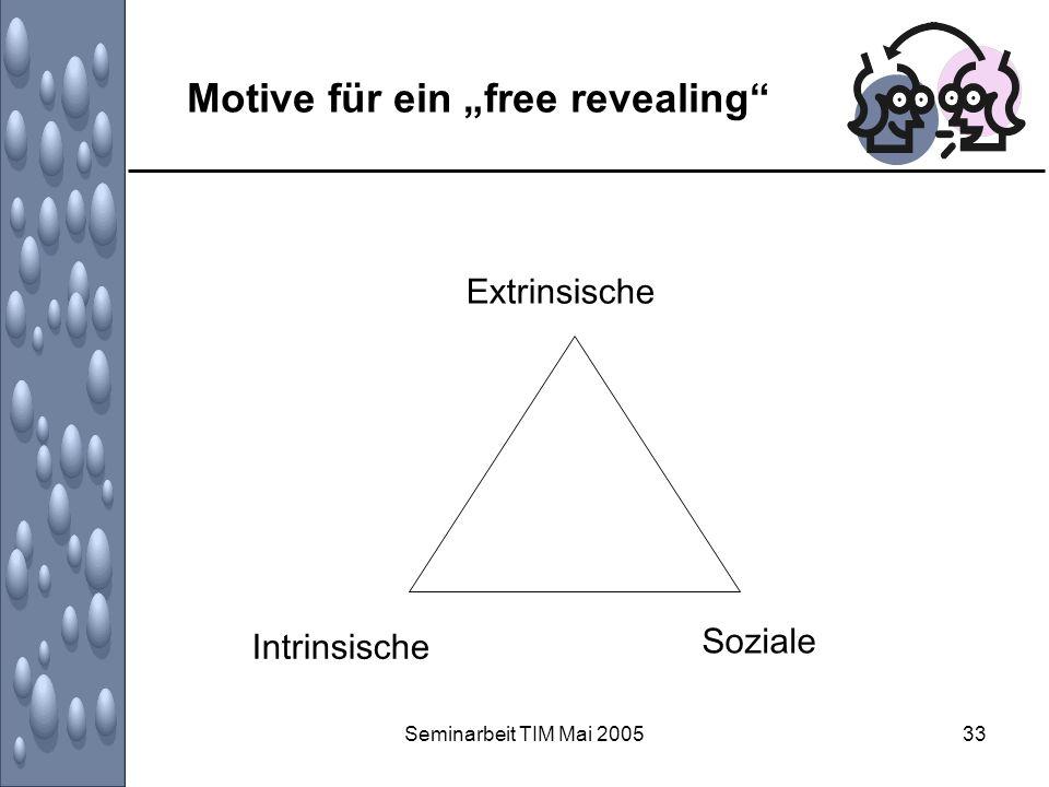 """Motive für ein """"free revealing"""