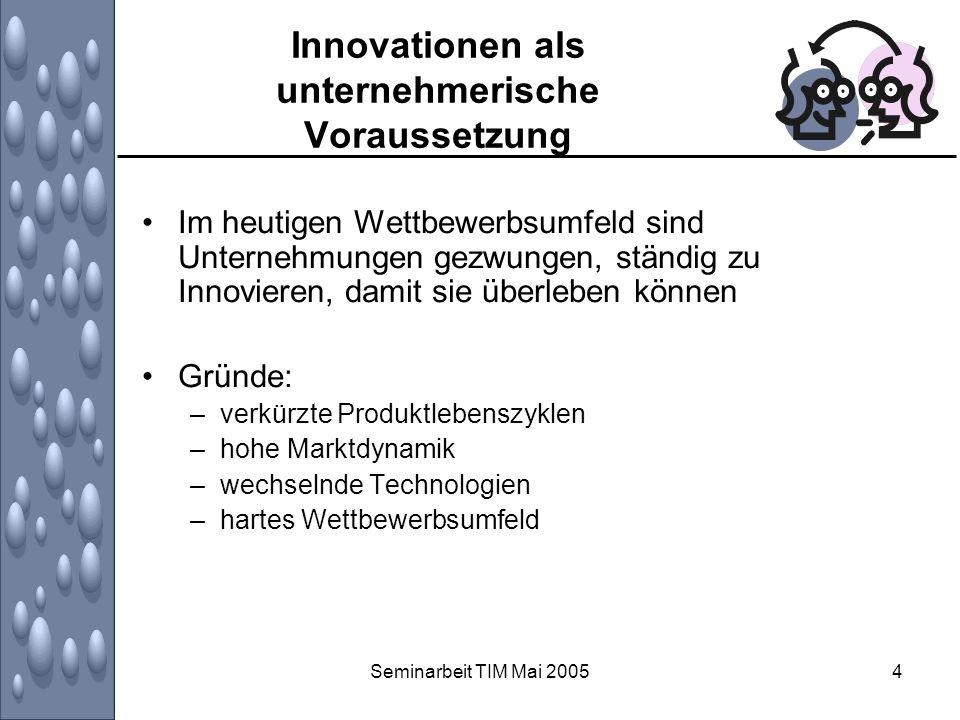 Innovationen als unternehmerische Voraussetzung