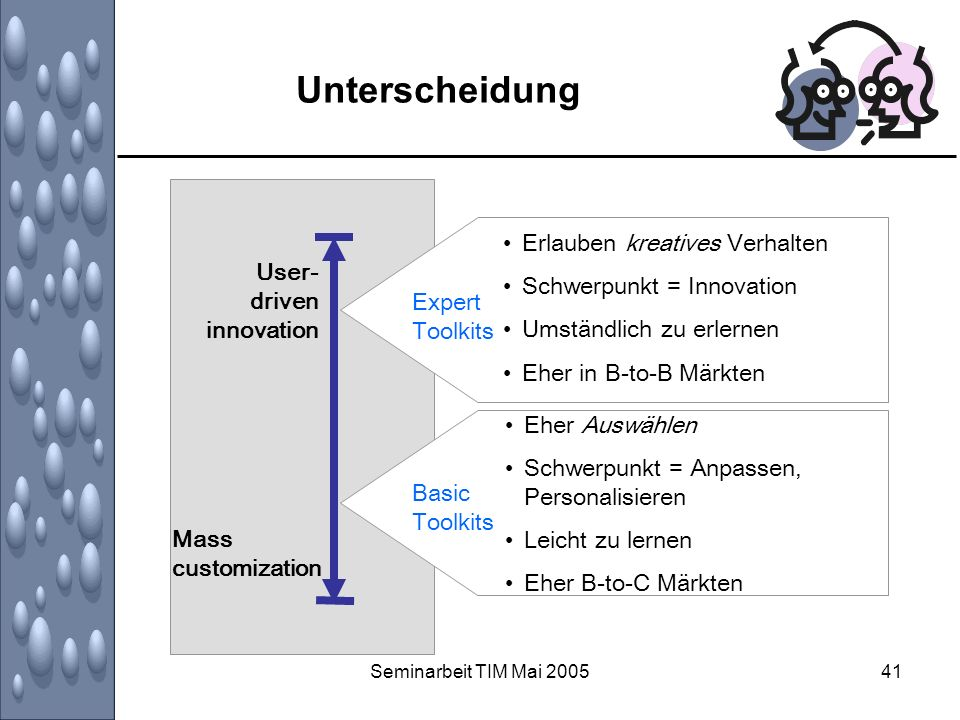 Unterscheidung Erlauben kreatives Verhalten Schwerpunkt = Innovation