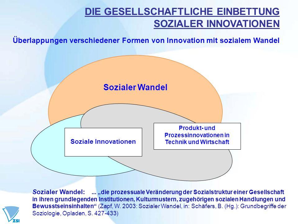Produkt- und Prozessinnovationen in Technik und Wirtschaft