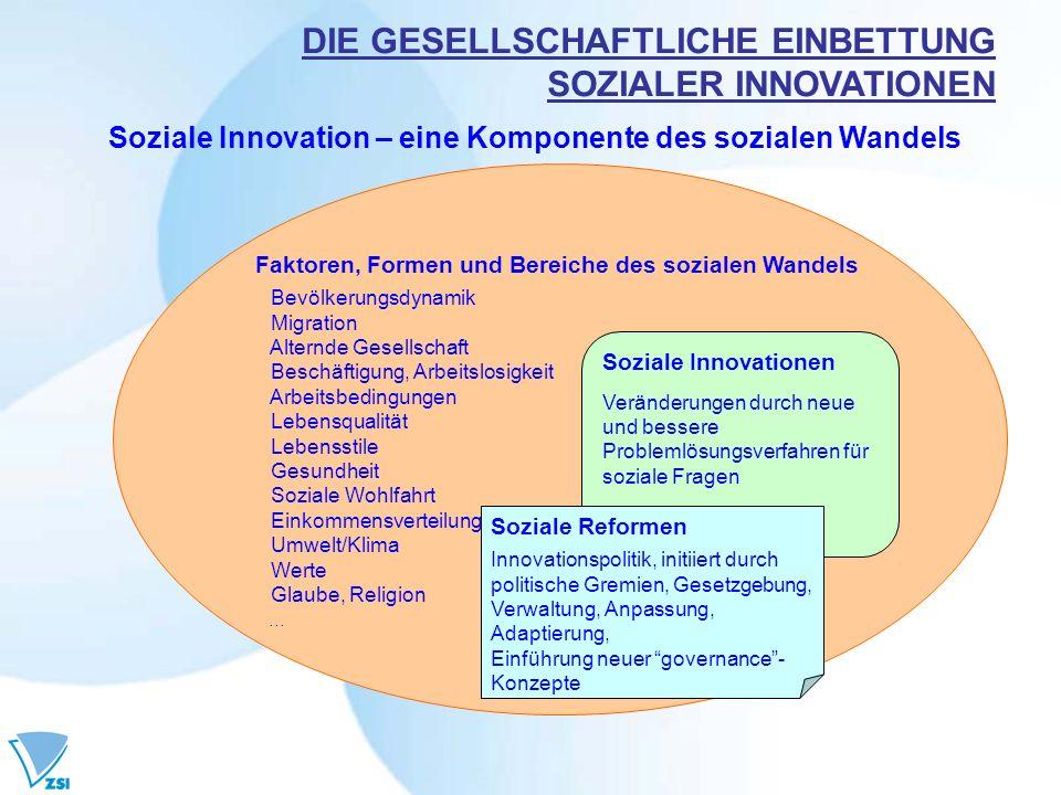 Soziale Innovation – eine Komponente des sozialen Wandels