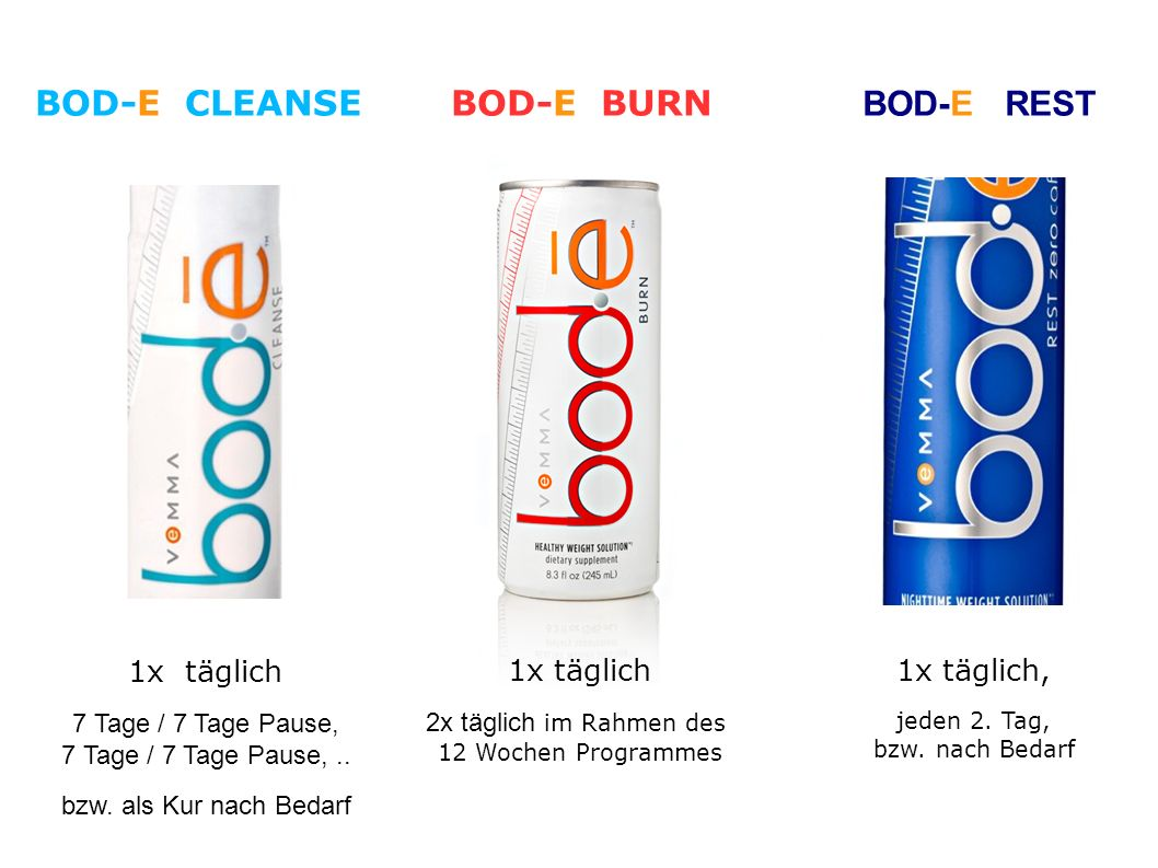 BOD-E CLEANSE BOD-E BURN BOD-E REST 1x täglich 1x täglich 1x täglich,