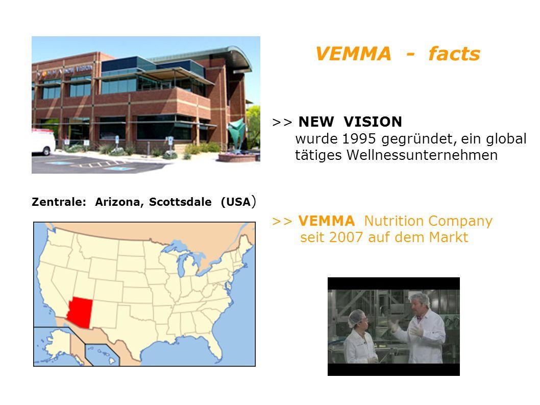 VEMMA - facts >> NEW VISION wurde 1995 gegründet, ein global tätiges Wellnessunternehmen.