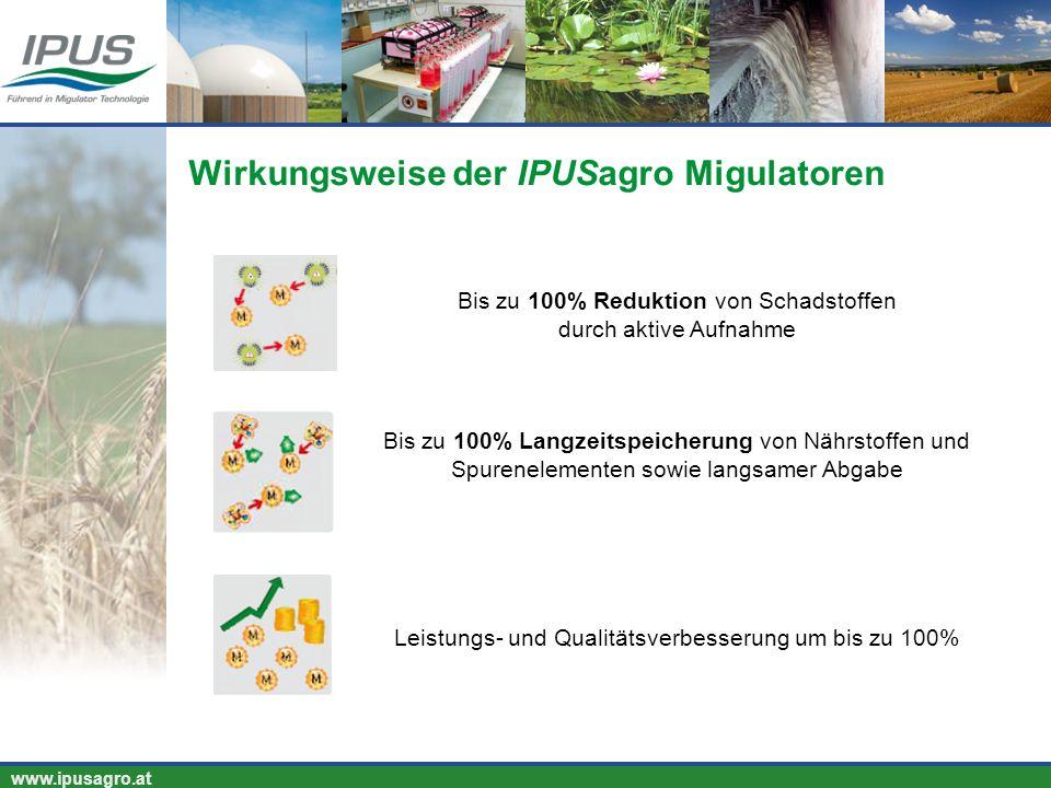 Wirkungsweise der IPUSagro Migulatoren