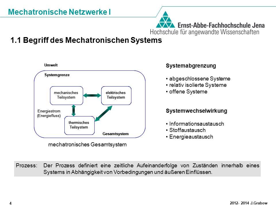 1.1 Begriff des Mechatronischen Systems