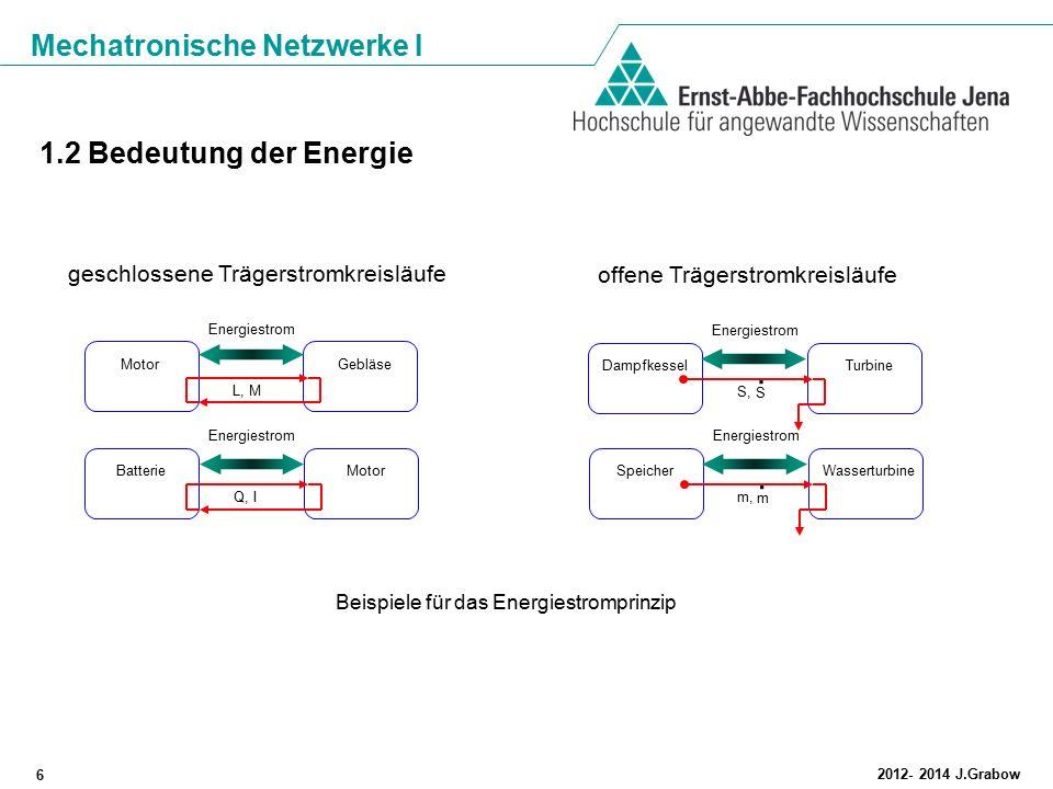 . . 1.2 Bedeutung der Energie geschlossene Trägerstromkreisläufe
