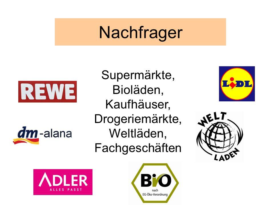 Nachfrager Supermärkte, Bioläden, Kaufhäuser, Drogeriemärkte,