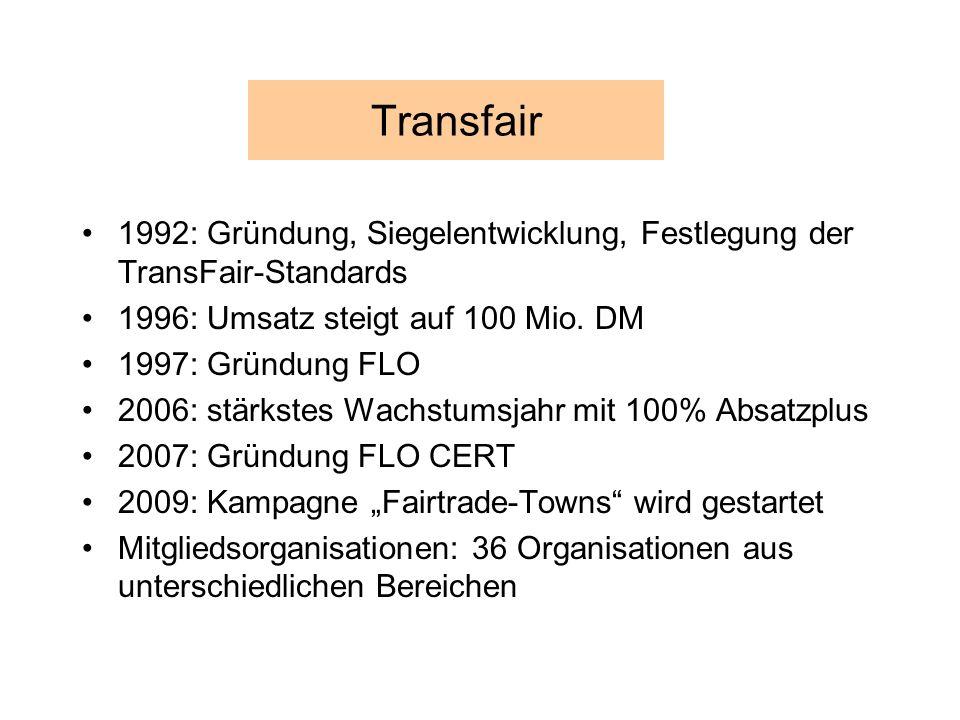 Transfair 1992: Gründung, Siegelentwicklung, Festlegung der TransFair-Standards. 1996: Umsatz steigt auf 100 Mio. DM.