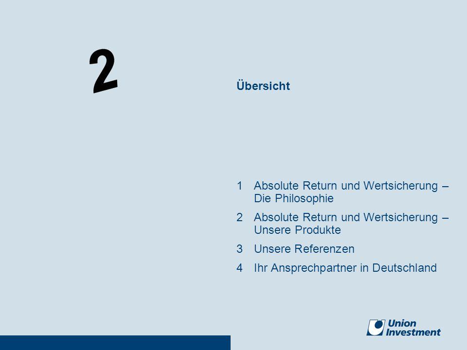 1 Absolute Return und Wertsicherung – Die Philosophie