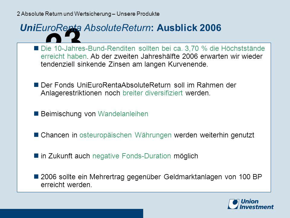 UniEuroRenta AbsoluteReturn: Ausblick 2006