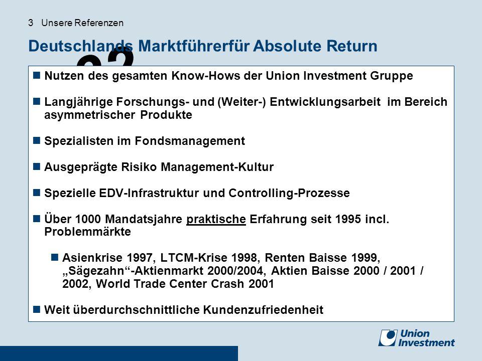 Deutschlands Marktführerfür Absolute Return