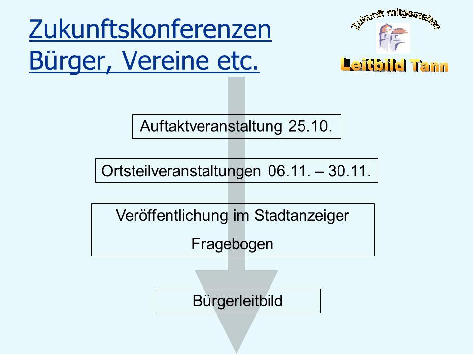 Zukunftskonferenzen Bürger, Vereine etc.