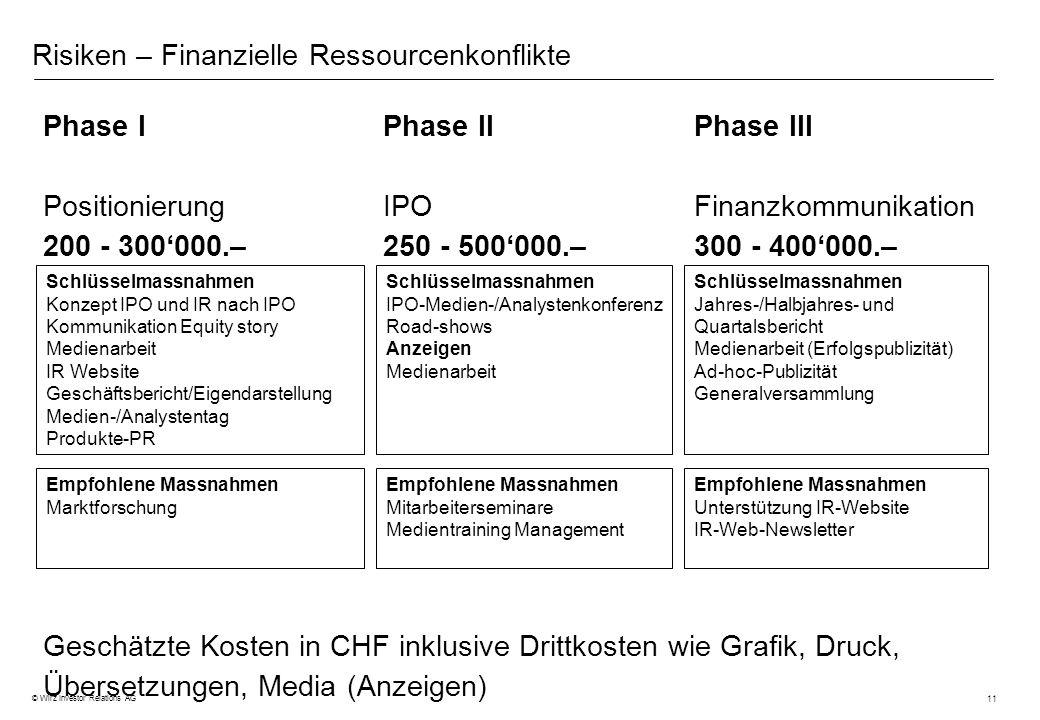 Risiken – Finanzielle Ressourcenkonflikte