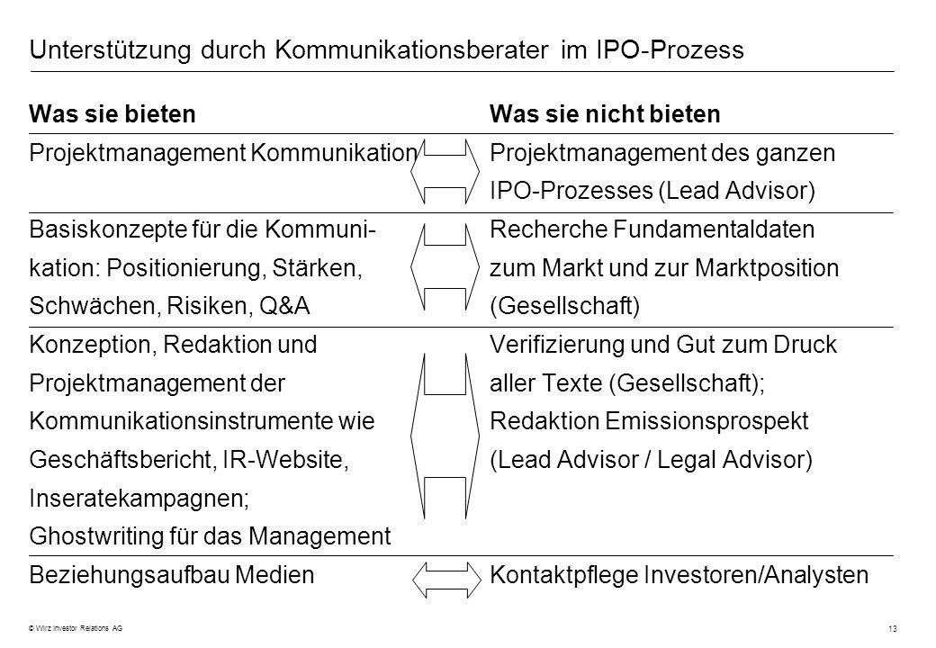 Unterstützung durch Kommunikationsberater im IPO-Prozess