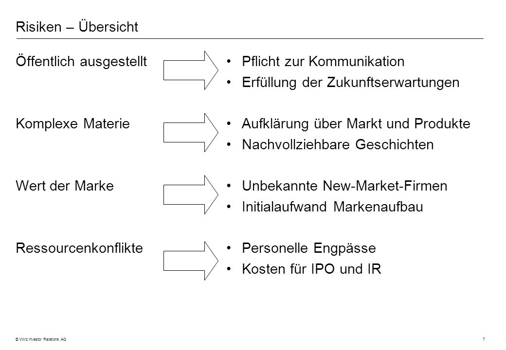 Risiken – Übersicht Öffentlich ausgestellt. Komplexe Materie. Wert der Marke. Ressourcenkonflikte.