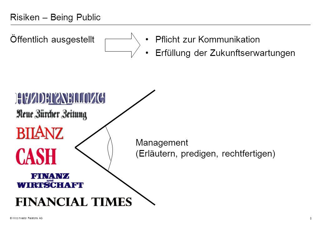 Risiken – Being Public Öffentlich ausgestellt. Pflicht zur Kommunikation. Erfüllung der Zukunftserwartungen.