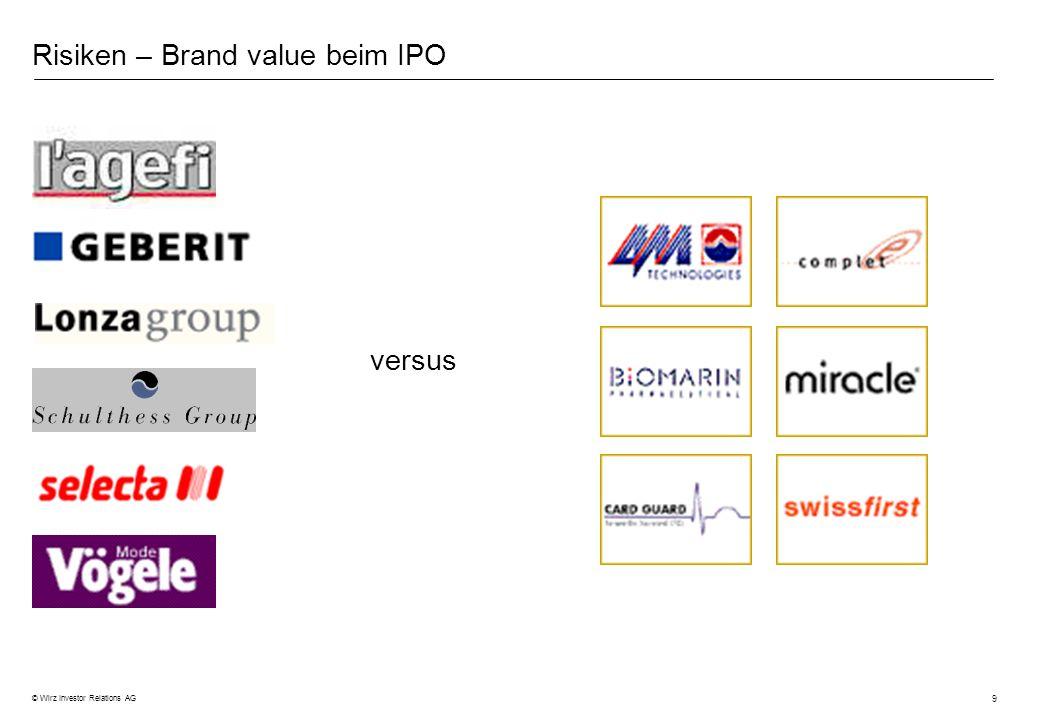 Risiken – Brand value beim IPO
