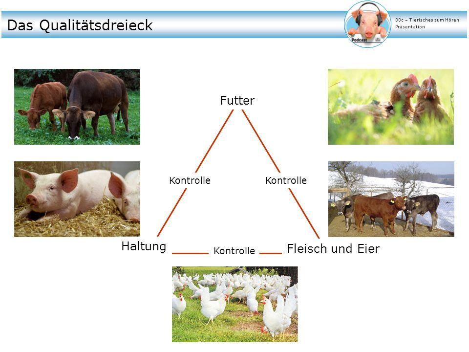 Das Qualitätsdreieck Futter Haltung Fleisch und Eier Kontrolle