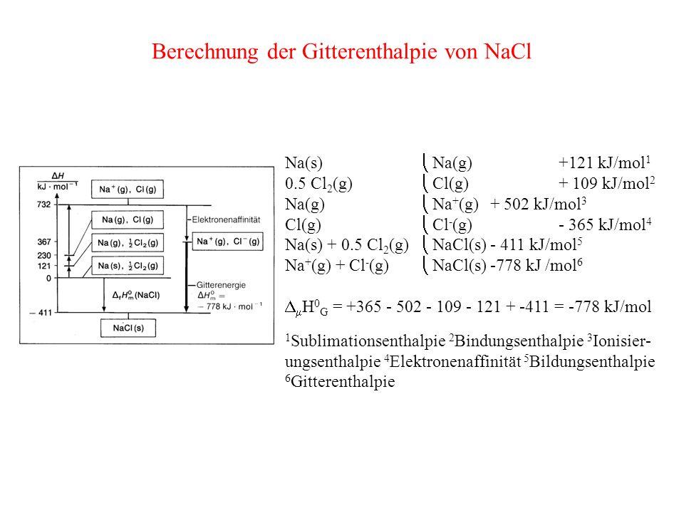 Berechnung der Gitterenthalpie von NaCl