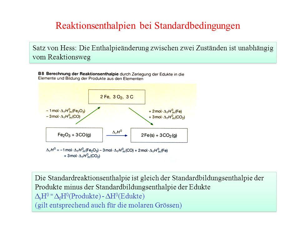 Reaktionsenthalpien bei Standardbedingungen