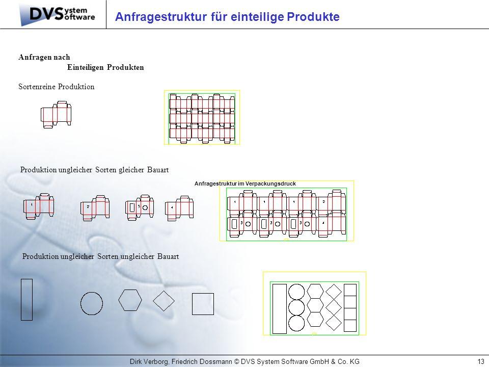 Anfragestruktur für einteilige Produkte
