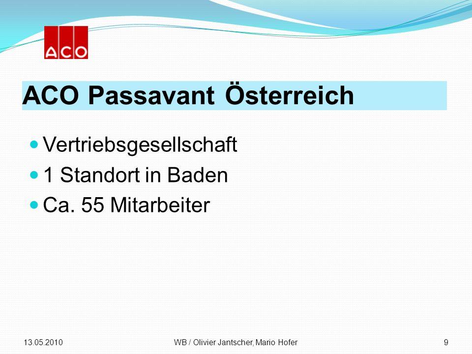 ACO Passavant Österreich