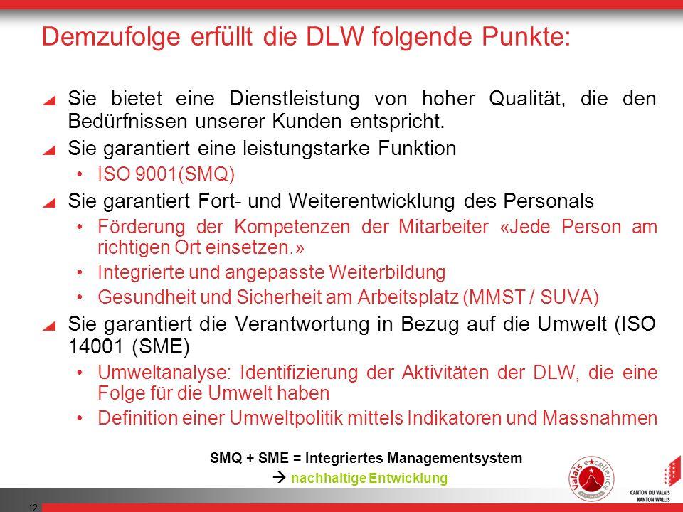 Demzufolge erfüllt die DLW folgende Punkte: