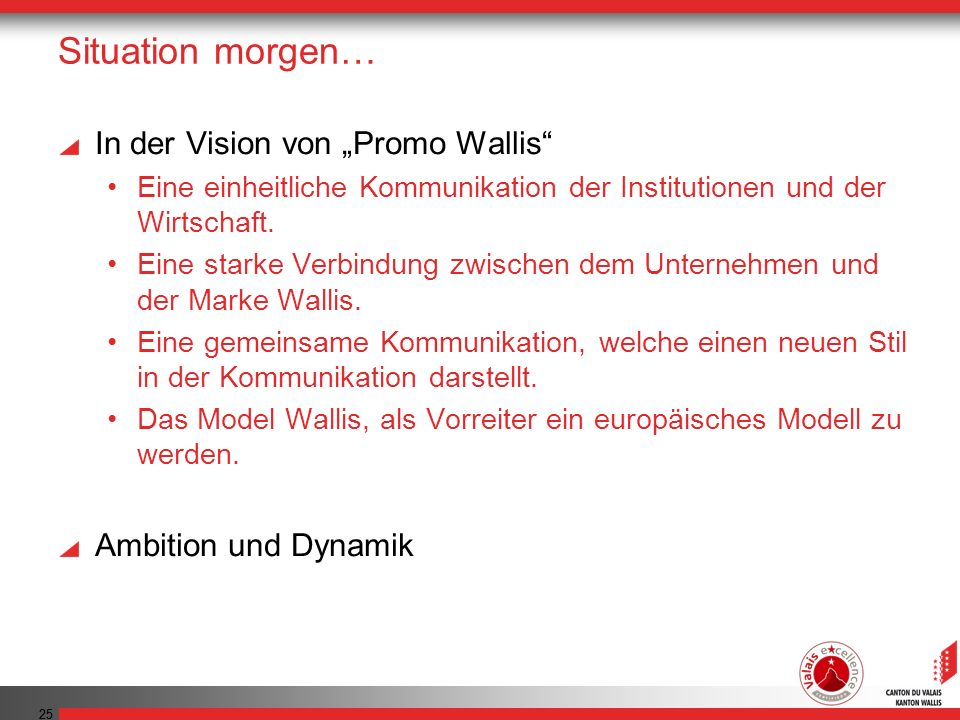 """Situation morgen… In der Vision von """"Promo Wallis"""