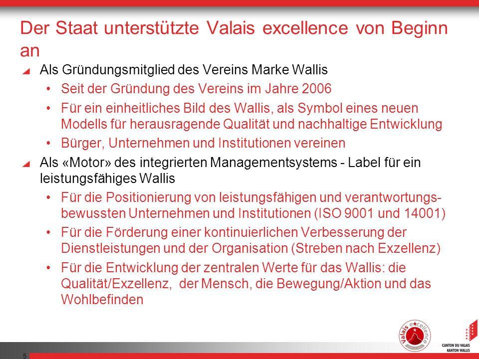 Der Staat unterstützte Valais excellence von Beginn an
