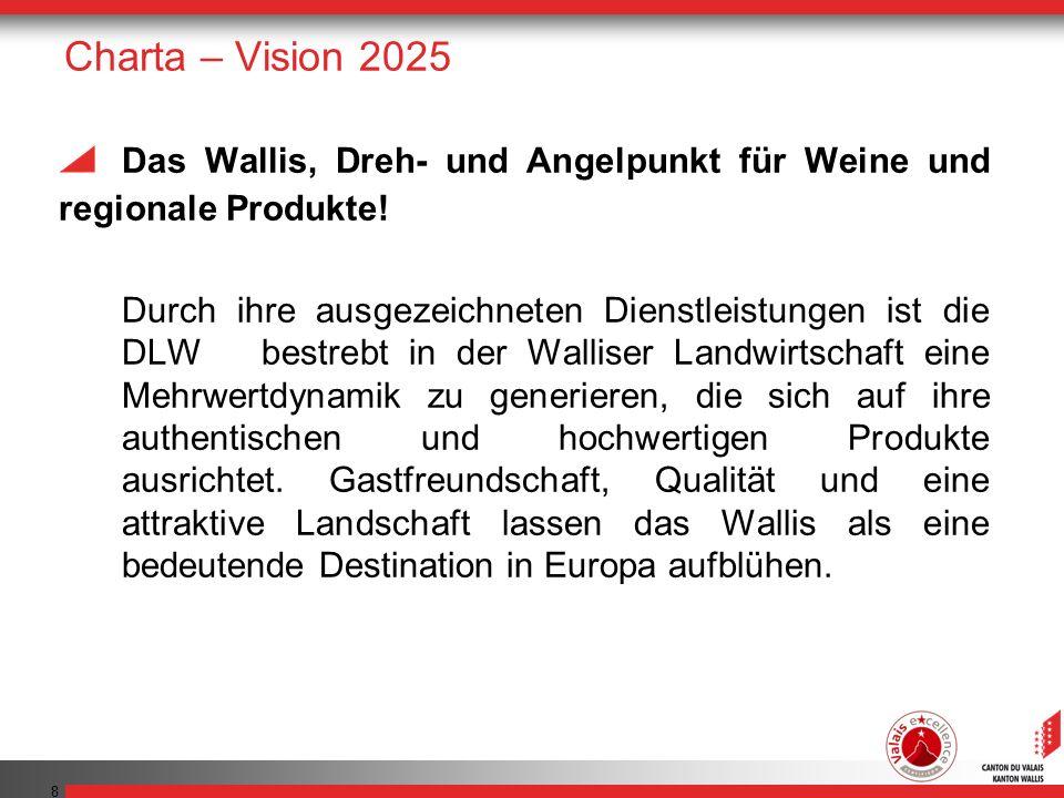 Das Wallis, Dreh- und Angelpunkt für Weine und regionale Produkte!