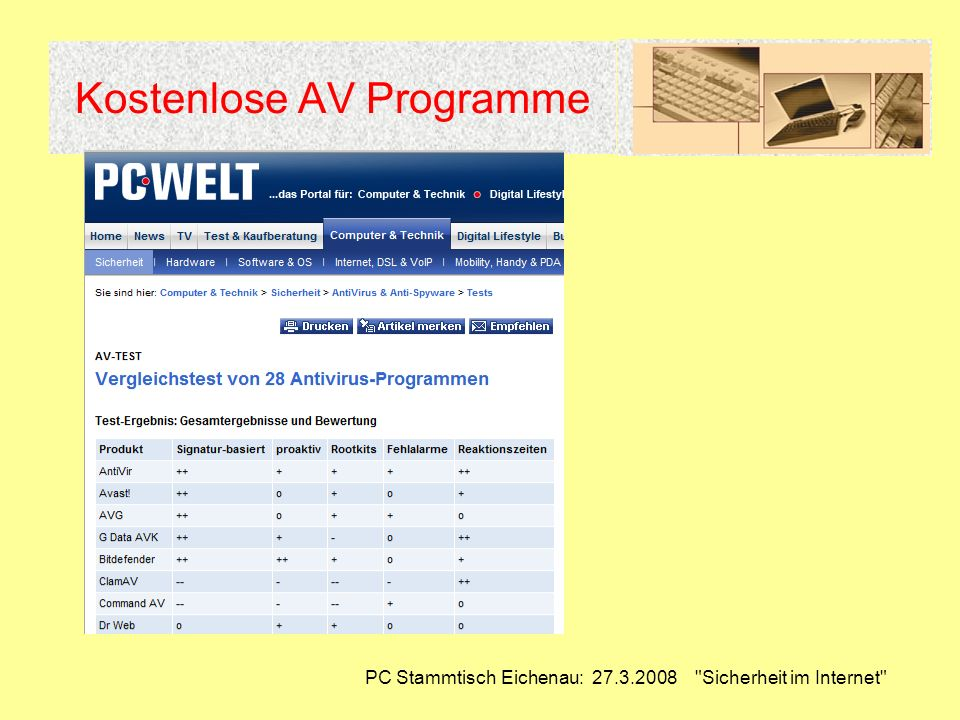 Kostenlose AV Programme