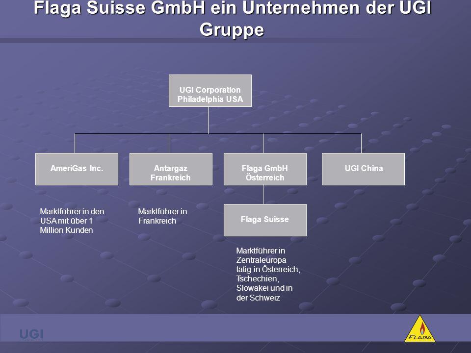Flaga Suisse GmbH ein Unternehmen der UGI Gruppe