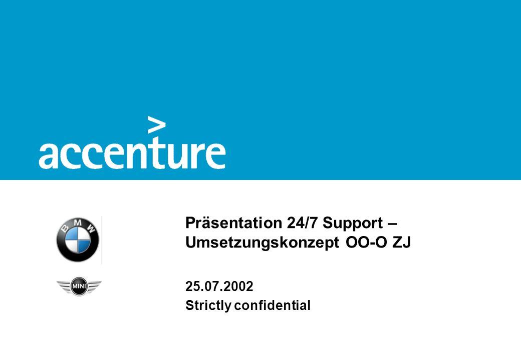 Agenda – 24/7 Support Umsetzungskonzept OO-O ZJ