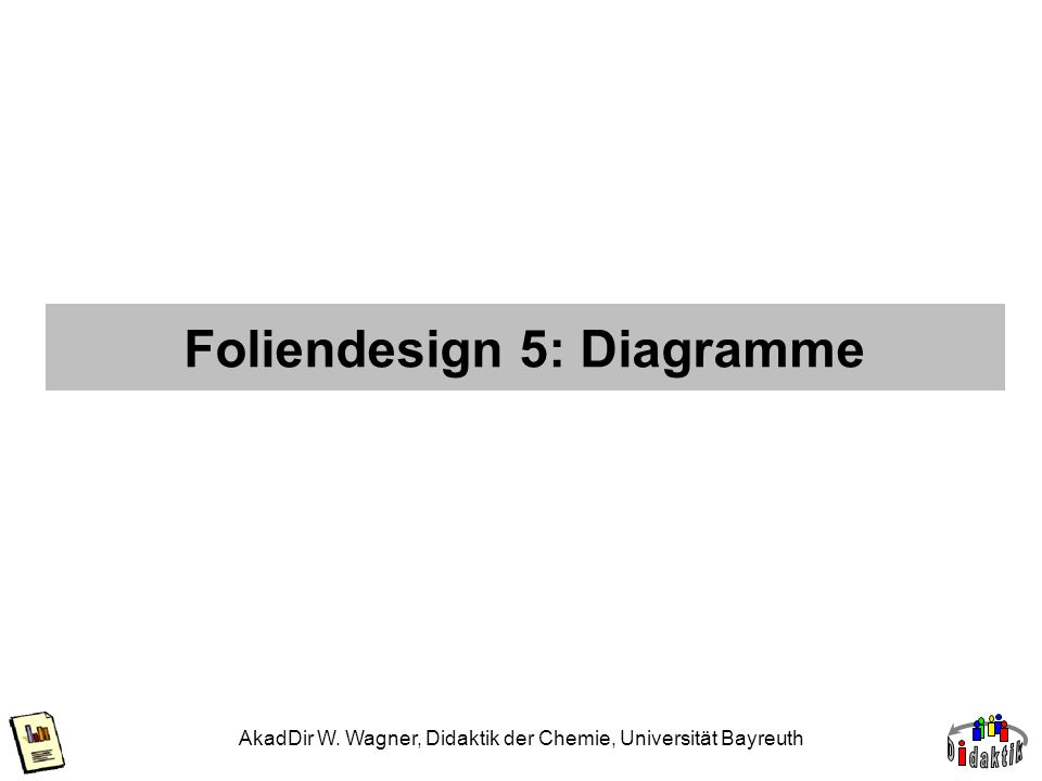 Foliendesign 5: Diagramme