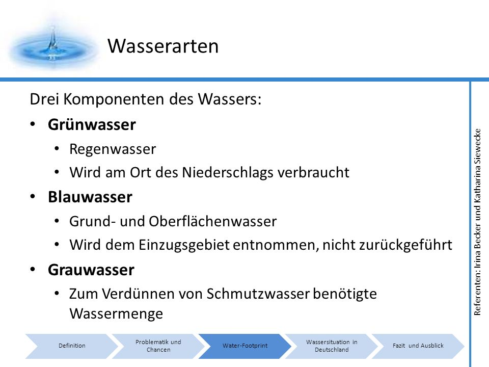 Wasserarten Drei Komponenten des Wassers: Grünwasser Blauwasser