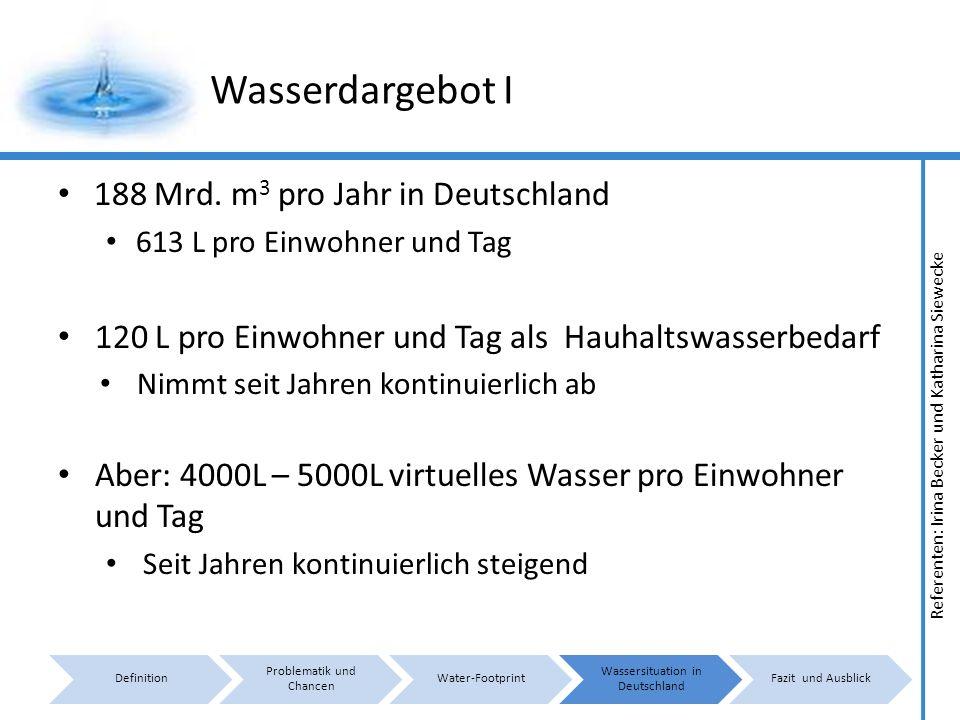 Wasserdargebot I 188 Mrd. m3 pro Jahr in Deutschland